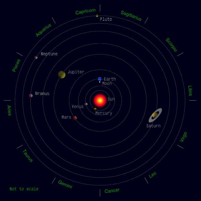 nasa planet simulator - photo #13